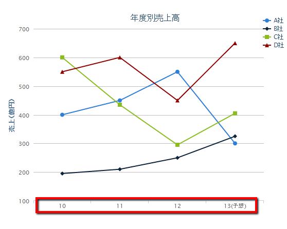 2013-05-10_2017-xaxes