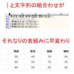 WordPressでテーブル・表を作成するプラグイン7個まとめ
