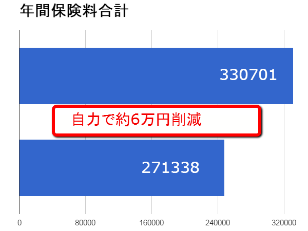 2016-06-09-sakugen