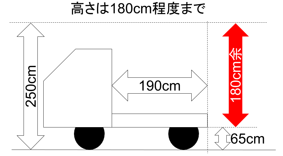 small-truck