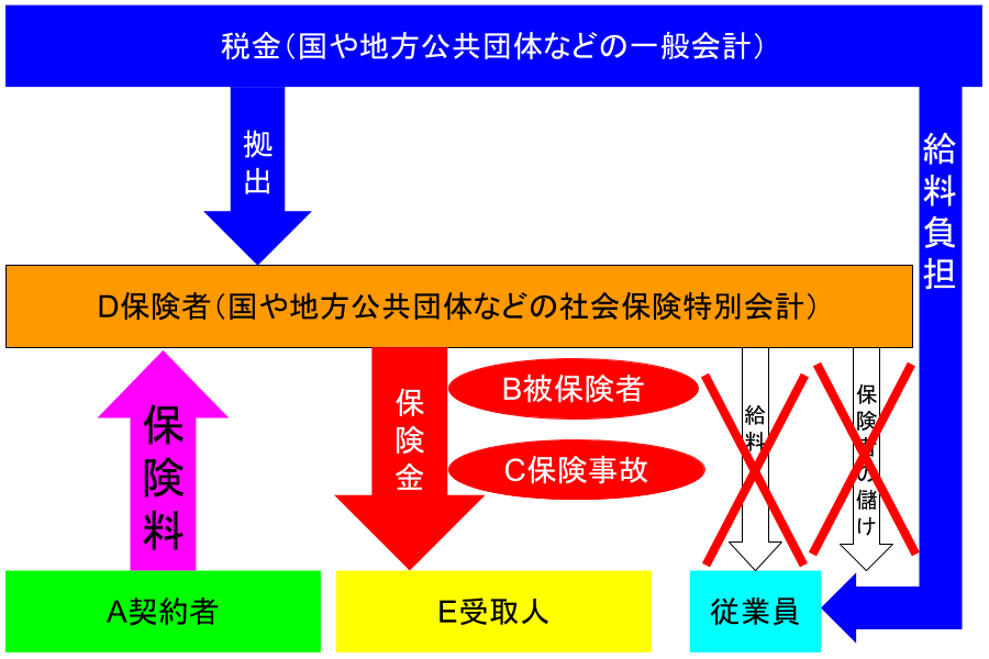 2015-04-05_hoken1