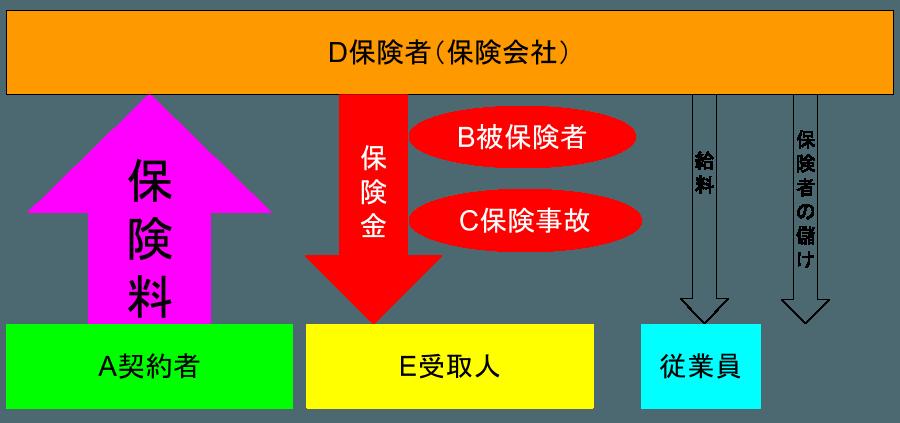2015-04-05_hoken2