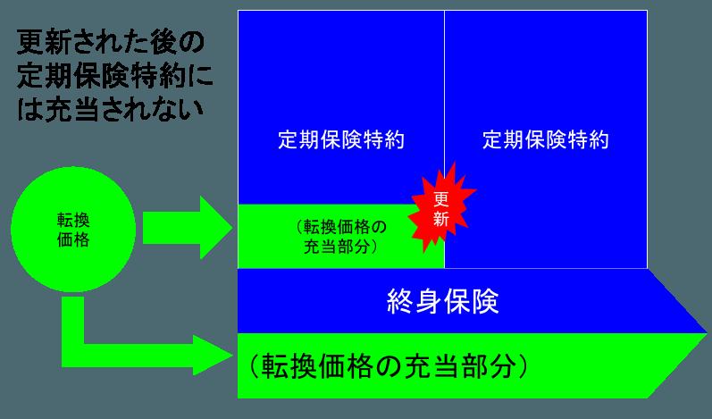 2014-05-21-hirei-tenkan (1)