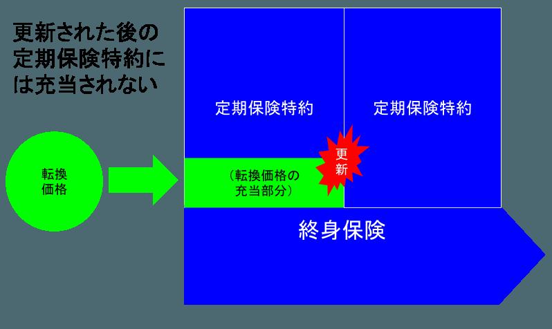 2014-05-21-teitoku-tenkan2