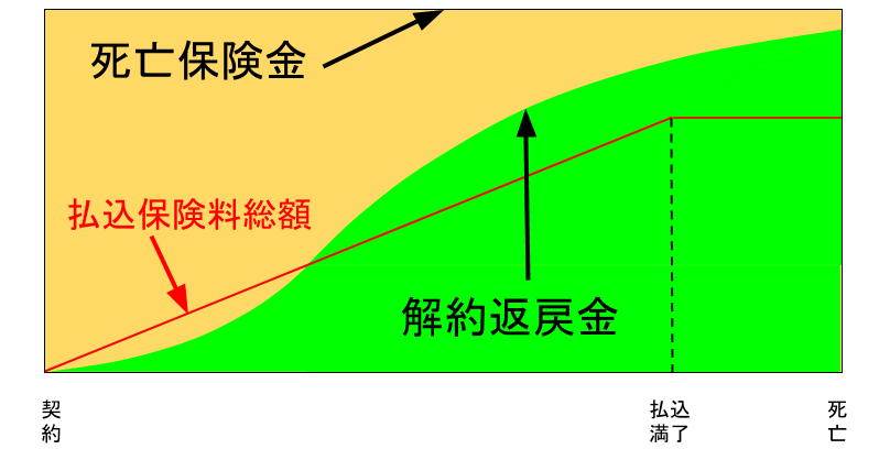 2016-05-31-shushin-hokenkin