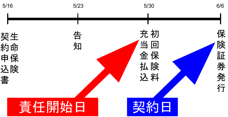 sekinin-kaishibi_2016-05-16-01