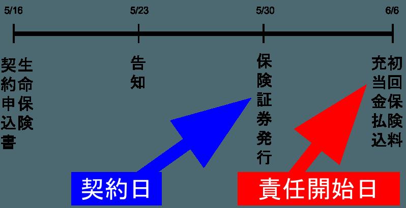 sekinin-kaishibi_2016-05-16-02