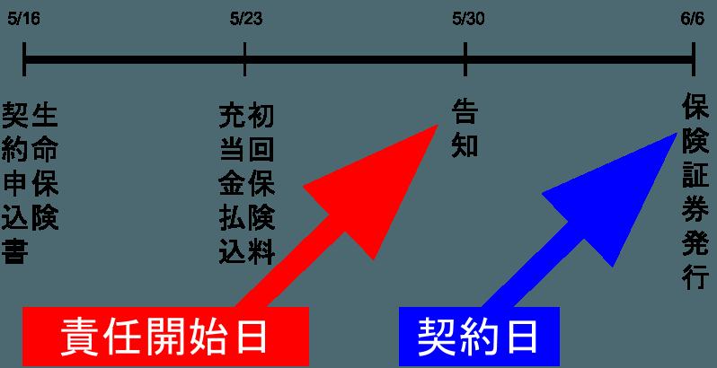 sekinin-kaishibi_2016-05-16