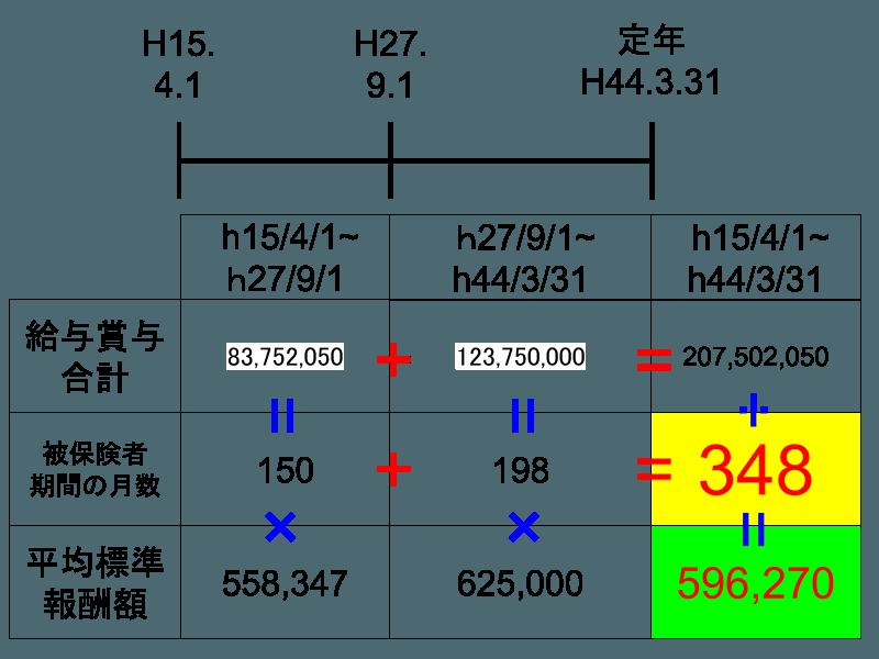 016-06-12-nenkinshisan-kansei2