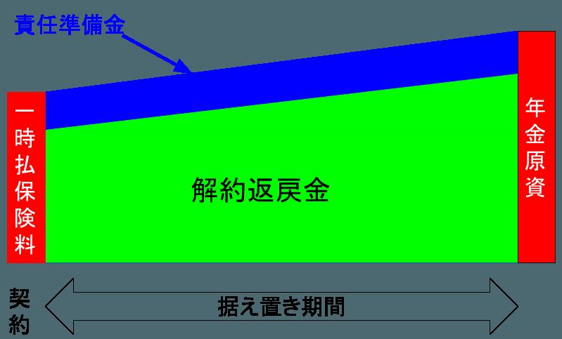 2016-06-04-kojin-nenkin-itijibarai