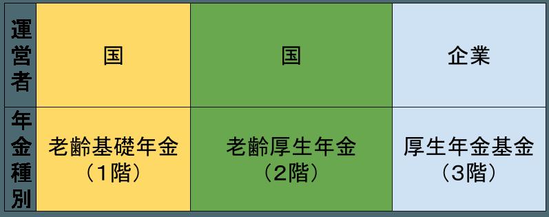 2016-06-15-3kaidate-2