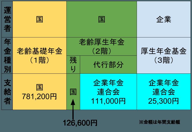 2016-06-15-3kaidate-6