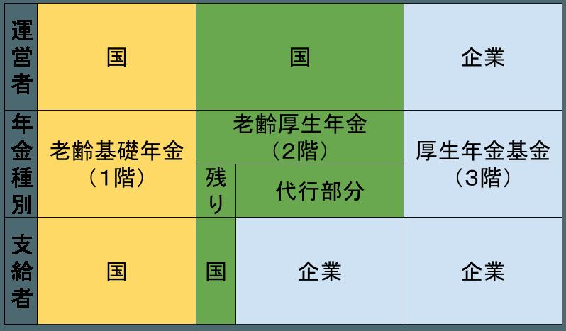 2016-06-15-3kaidate4