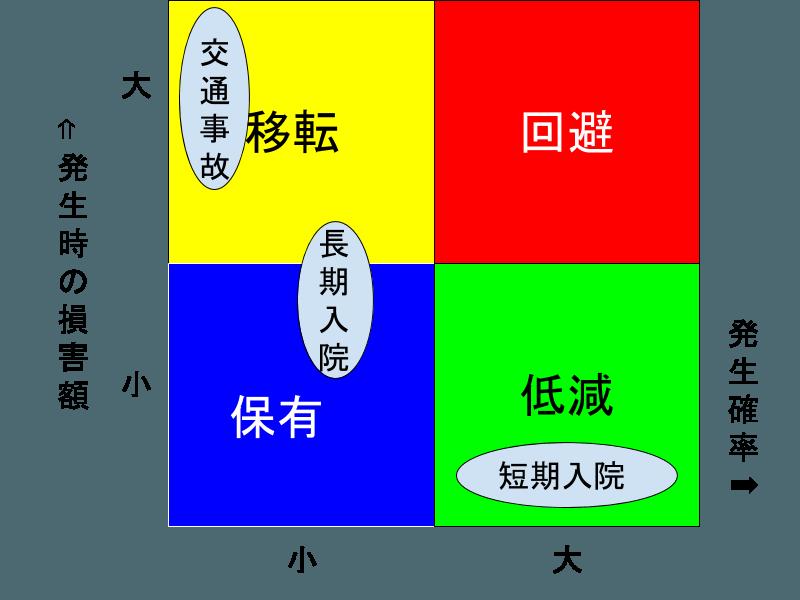 2016-10-03_risk-management2