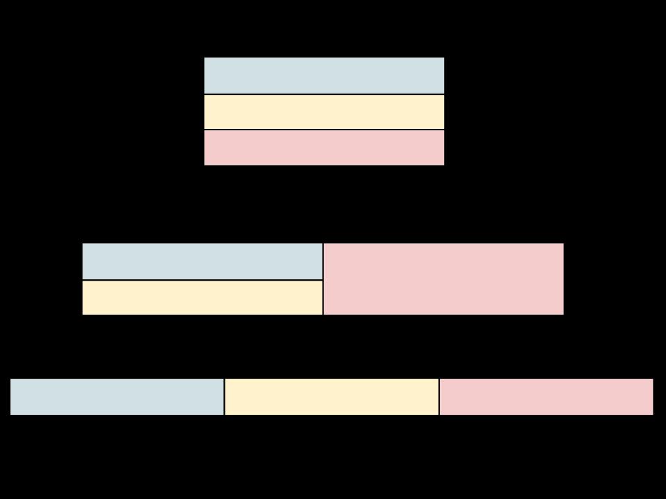 header structure