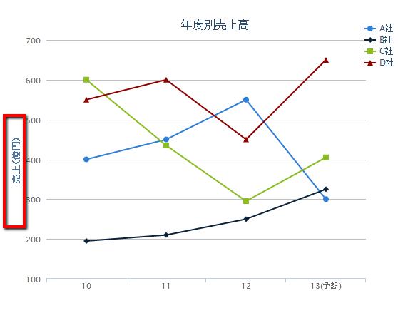 2013-05-10_2017_yaxes