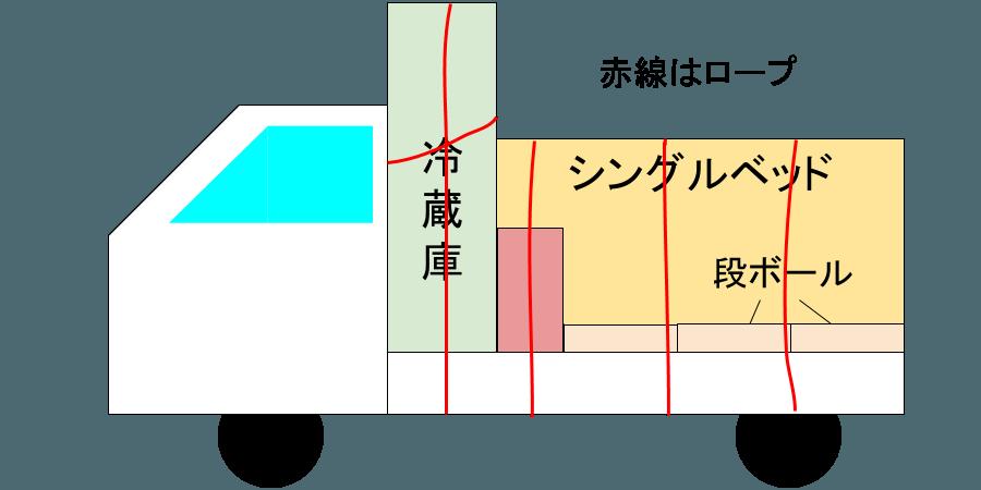 2015-10-20_1630_small_truck3