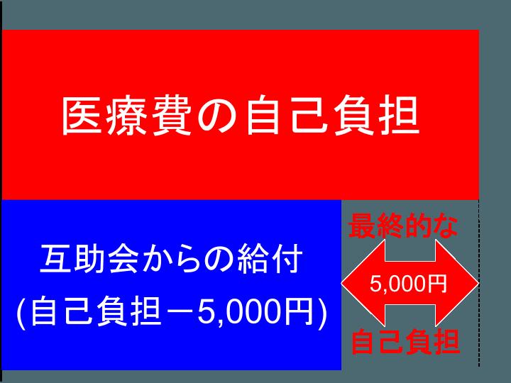 三重県の公立学校教師は、保険診療であればどんな高額な医療を受けても、ひと月あたりの自己負担は5,000円で済む