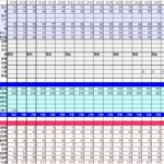 エクセルを使ったライフプランの立て方~ライフプラン表の作り方