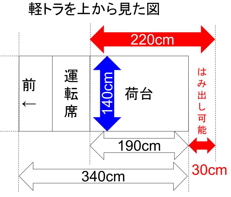 2015-10-19_1030_small_truck_2