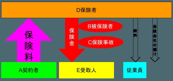 2015-04-04_hoken3