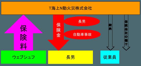 2015-04-04_hoken7