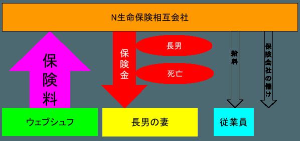 2015-04-04_hoken8