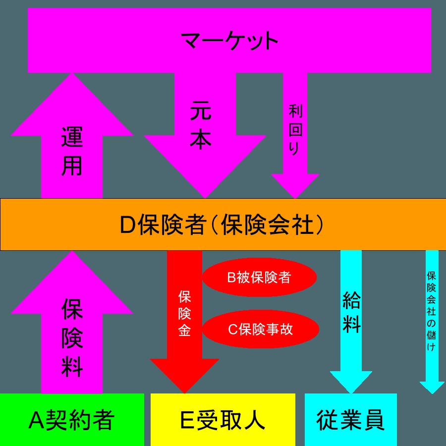 2015-05-11_hoken-2