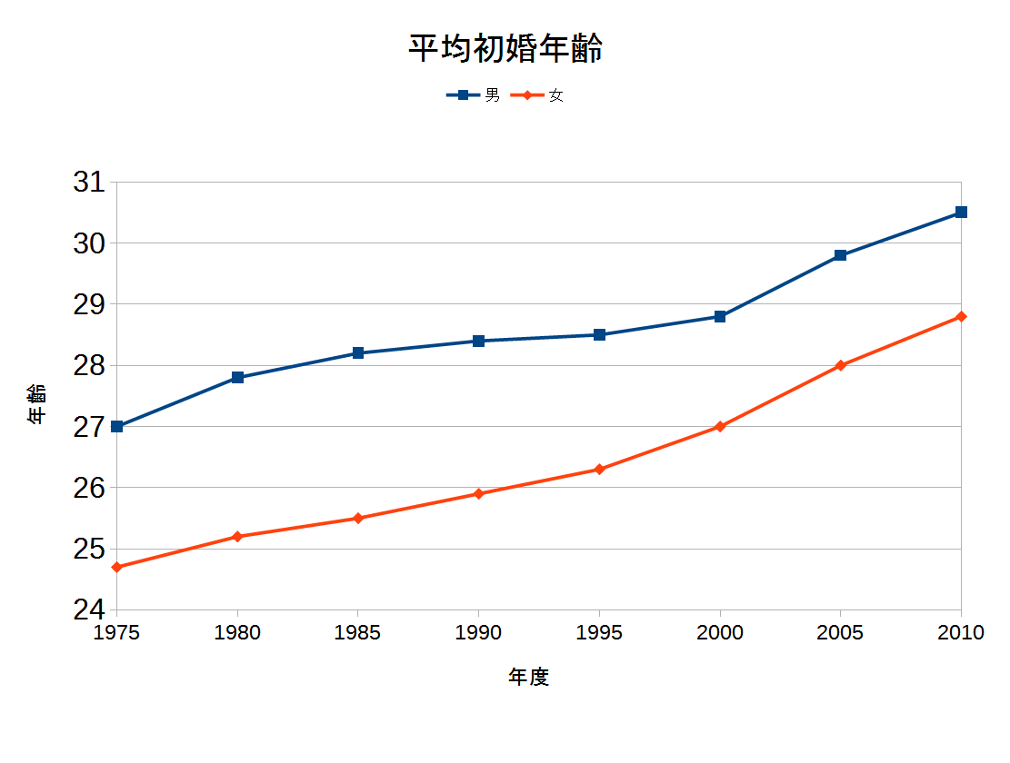 2016-05-06_1600