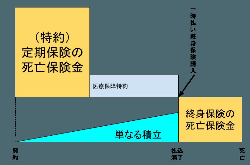 2016-05-31-account