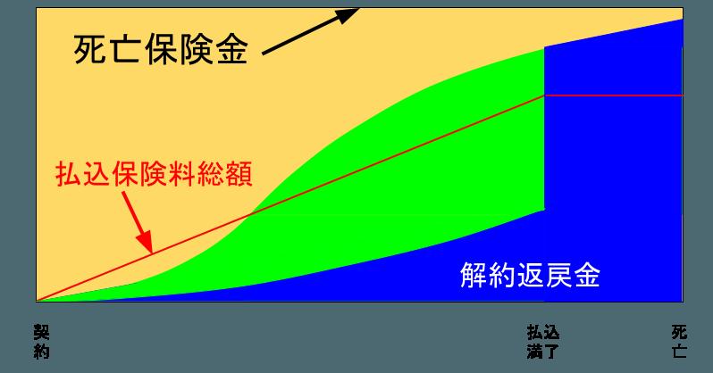 2016-05-31-teihenrei-hokenkin
