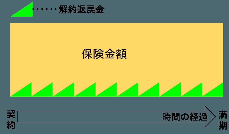 2016-06-02-seizon-kyuhu