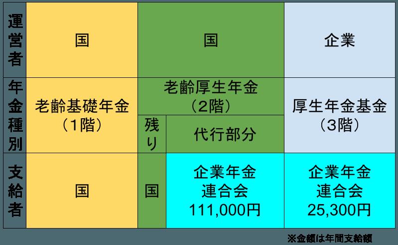 2016-06-15-3kaidate-3 (1)