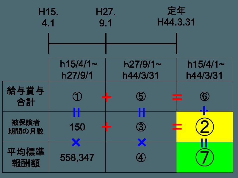 016-06-12-nenkinshisan6