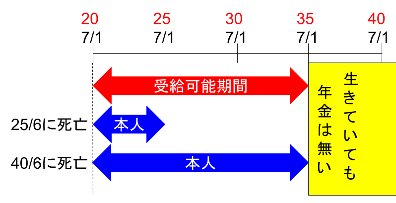 2016-06-04-yuki-nenkin3