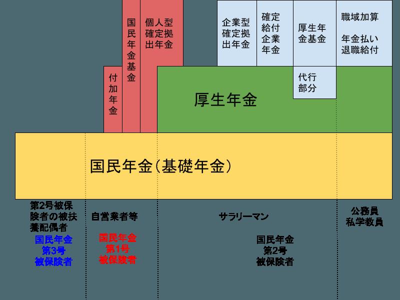 2016-06-11-pension