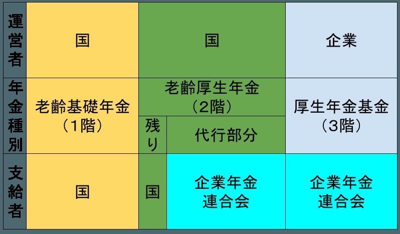 2016-06-15-3kaidate-3-1