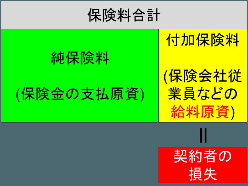 2016-0723-insurance-fee-05