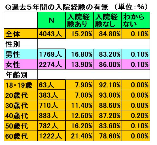 2016-10-30_2009