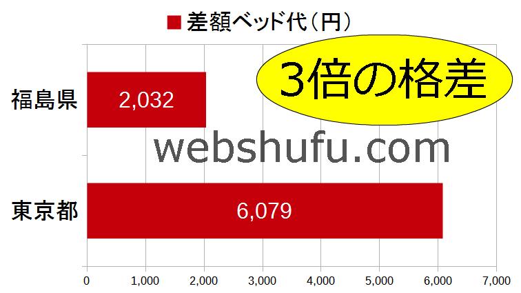 2016-12-02-special-recuperation-room-fukushima-tokyo2