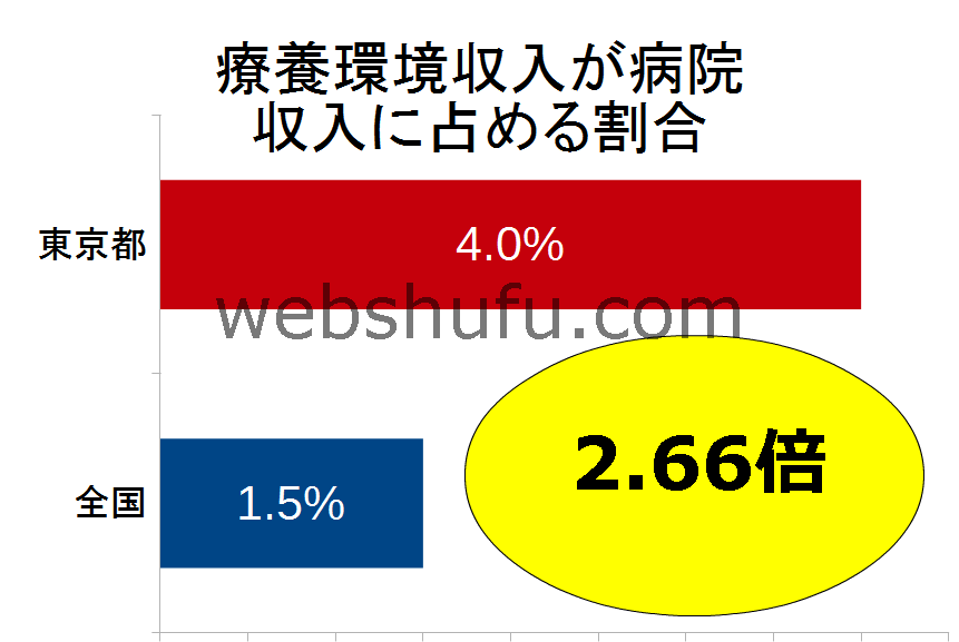 2016-12-02-special-recuperation-room-tokyo-zenkoku