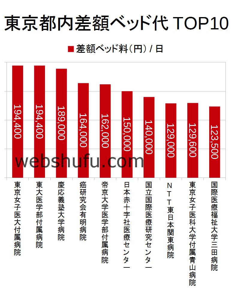 2016-12-02-special-recuperation-room-top10-tokyo
