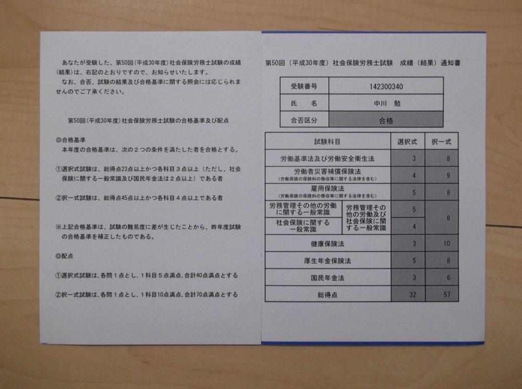 2018年社労士試験結果通知(合格)