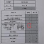 半年で社労士試験合格に肉薄した勉強法